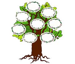 Drzewo genealogiczne do druku, zabawa dla dzieci, bezpłatne ...