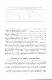 Https Scholarspace Manoa Hawaii Edu Bitstream 10125 53744 1 Ctahrpsagecb20 Pdf