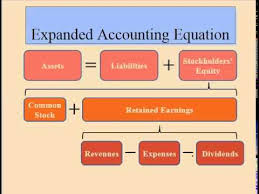 expanded accounting equation you