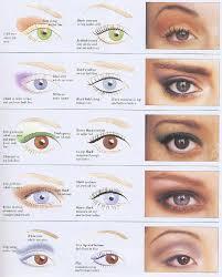 makeup tips make up tips