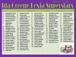 Ida Greene Lexia Superstars for this week! - Ida Greene Elementary School |  Facebook