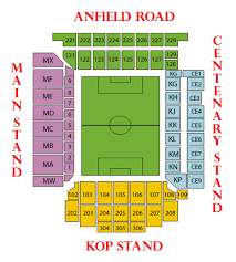 anfield seating plan liverpool