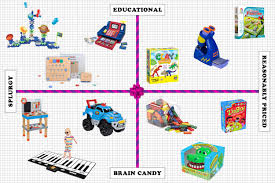 22 best toys for 4 year olds 2020 the