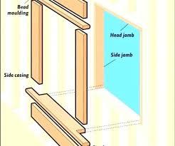replace exterior door trim installing