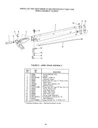 Craftsman 113 24181 Figure 3 62581 Fence Assembly