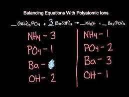 balancing equations with polyatomic