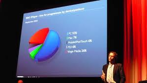 Erik Huggers shares the iPlayer platform stats, C21 2009 | Flickr