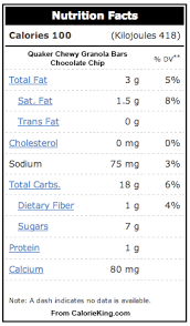 quaker nutrition facts