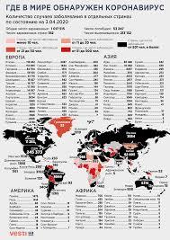 Коронавирус в мире - статистика на 3 апреля
