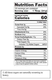nutrition facts fda issues guidance on