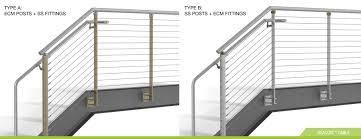 Viva Railings Leaders In Stainless Steel Modular Railing Systems