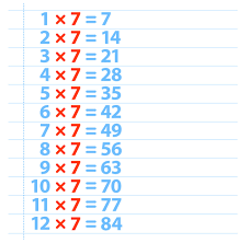 7 times table seven times table dk