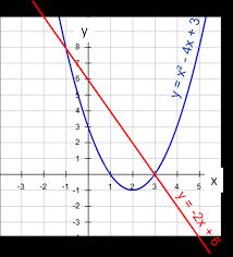 quadratic and linear equations