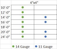 Galvanized Square Tube Immediate Availability