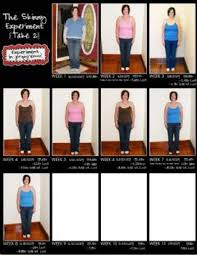 b12 injections for weight loss