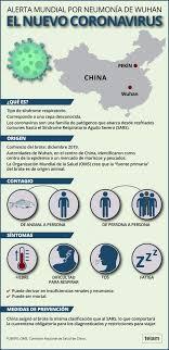 contagio por coronavirus hashtag attivo iPix: 21 immagini