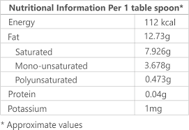 nutrition facts milk nutritional facts