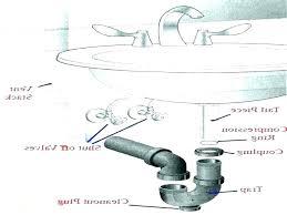 parts plumbing a bathroom sink drain