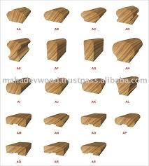 Image result for ada compliant wood handrails   Trapleuning, Voor het huis,  Handgrepen