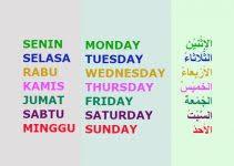 bahasa inggris hari senin selasa rabu kamis jumat sabtu minggu ahadi