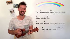 Somewhere Over the Rainbow' Play-Along easy w/ chords & lyrics ...