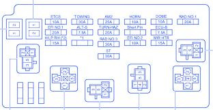 2007 toyota solara fuse box diagram