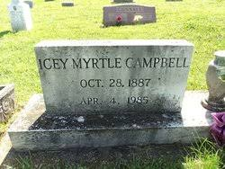 Icey Myrtle Lockridge Campbell (1887-1985) - Find A Grave Memorial