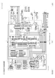 PANASONIC GD95 SCH Service Manual ...
