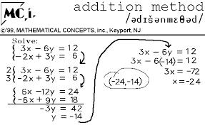 addition method