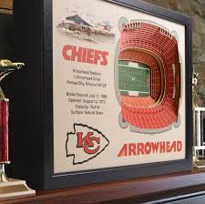 Kansas City Chiefs 25 Layer Wood Stadiumview Wall Art Mo Sports Authentics Apparel Gifts