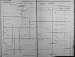 Burial records - Sullivan, Ada | The Royal Borough of Kingston upon Thames