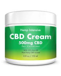 CBD Cream for Pain - Best Topical CBD Lotion For Arthritis Relief?