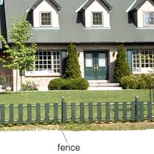 Fence Meaning Of Fence In Longman Dictionary Of Contemporary English Ldoce