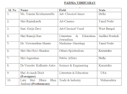 cabinet ministers of india in hindi pdf
