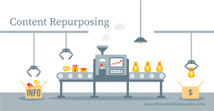 Content Repurposing Becomes Purposeful