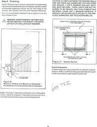 fireplace mantel clearance chart