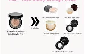 nars vs makeup forever setting powder