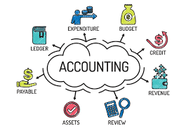CORPORATE ACCOUNTING SOLUTION – maaq Softwares