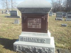 Flossie Smith Bunker (1881-1941) - Find A Grave Memorial