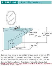 ada bathroom sinks figure 6 1