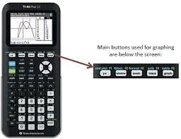 how to solve quadratic equation on ti