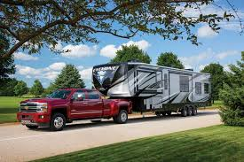 rv review heartland cyclone 4007 toy