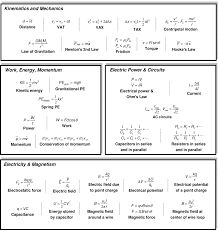 physics equation sheet freemcatprep com