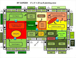 raised bed planting layout guides