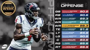 """PFF JAX Jaguars on Twitter: """"A.J. Cann makes the Week 13 PFF Team of the  Week at RG, with his highest grade of the season (85.6) TOTW:  https://t.co/5iuwEhyatU… https://t.co/4gyzPZU7sI"""""""