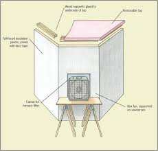make a simple spray booth finewoodworking