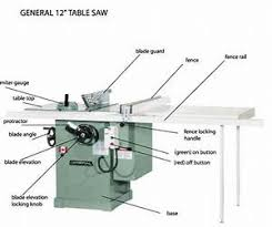 Diagram Sawstop Table Saw With Diagram Full Version Hd Quality With Diagram Cellodiagram Mjportal It