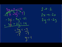 elimination method solving systems of