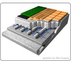 radiant floor heat on existing concrete