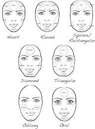 best makeup for long face shape